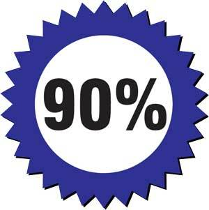 Percentages Rating
